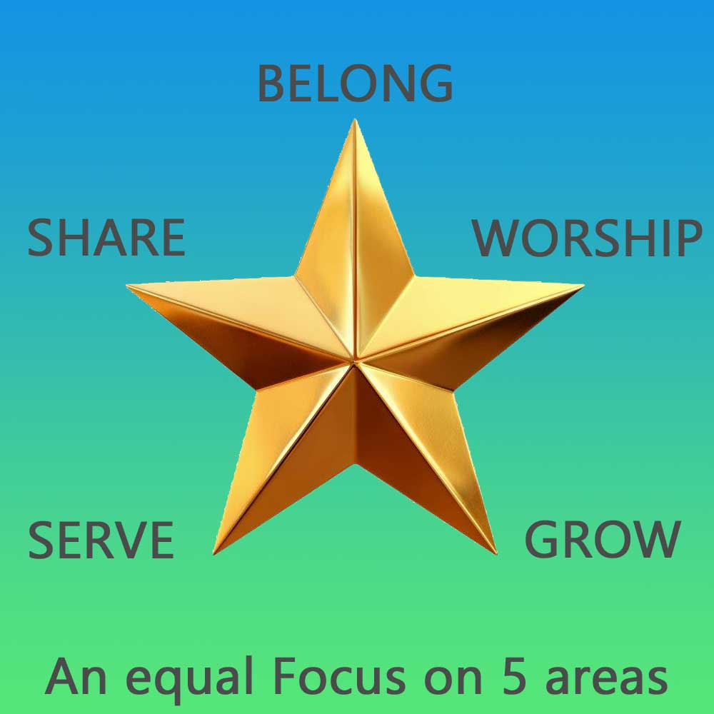 Belonging, Worshipping, Growing, Serving and Sharing our faith